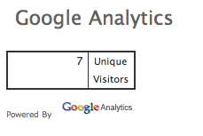 Google Analytics Sidebar