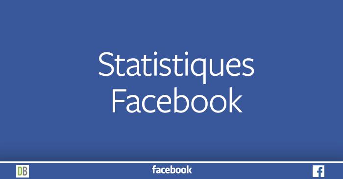 facebook-201-statistiques-page-diane-bourque